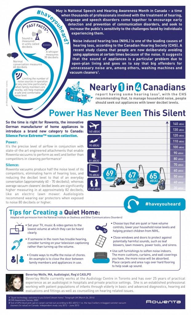 #HaveYouHeard infographic