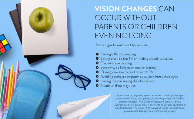 How to Prepare for Your Child's Eye Exam